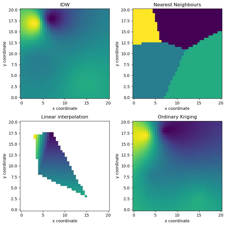 How to use wradlib's ipol module for interpolation tasks? — wradlib