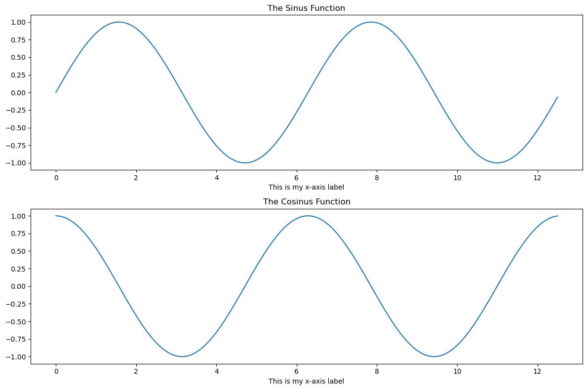 Visualisation and plotting with Matplotlib — wradlib